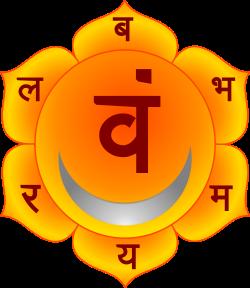 Chakra Swadhisthana